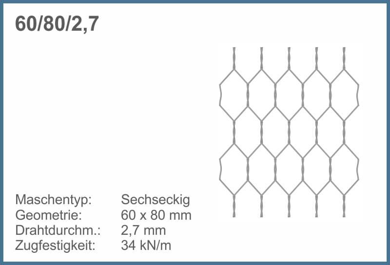 GMENU Hexagonal 60-80-27