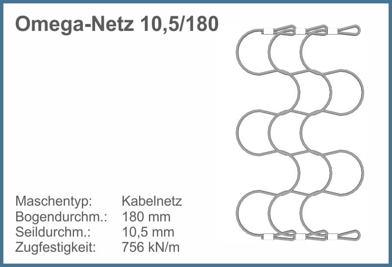 GMENU Omega 105-180