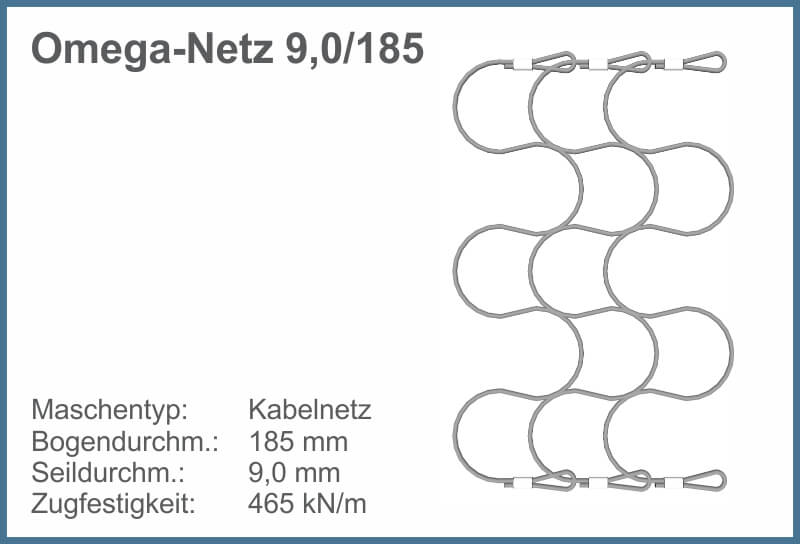 GMENU Omega 90-185