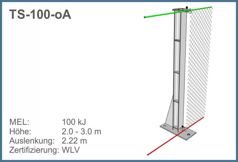 GMENU TS-100-oA