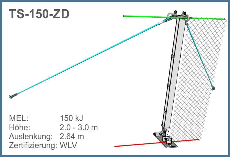 GMENU TS-150-ZD