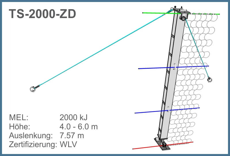 GMENU TS-2000-ZD