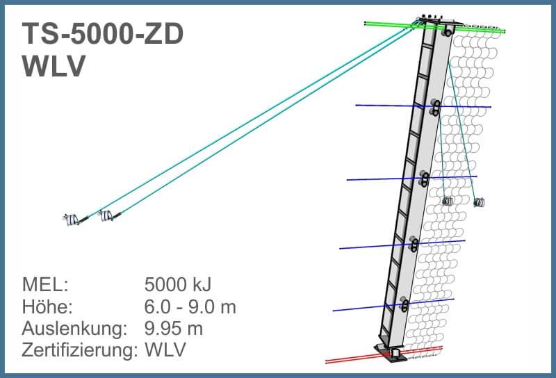 GMENU TS-5000-ZD WLV