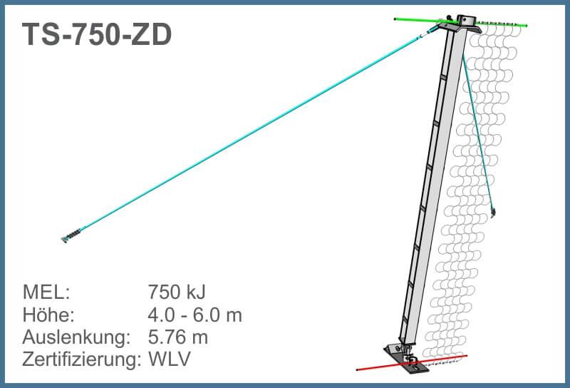 GMENU TS-750-ZD