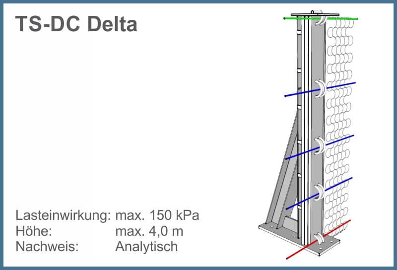 GMENU TS-DC Delta