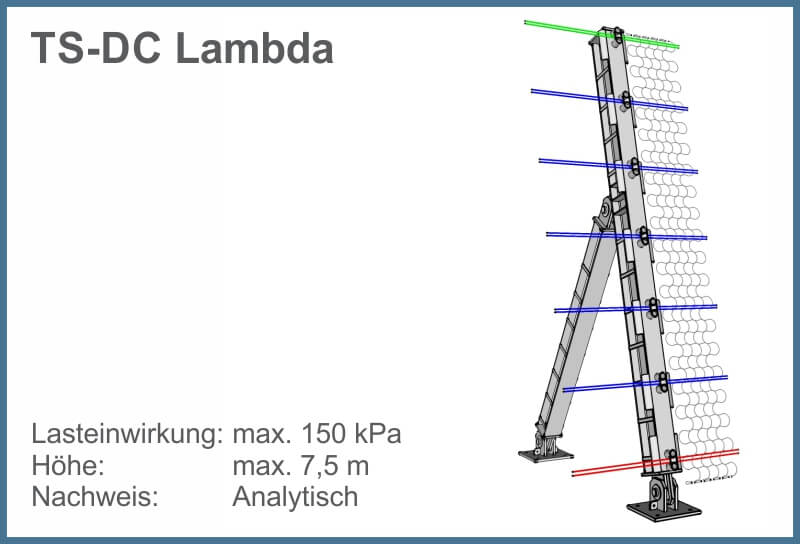 GMENU TS-DC Lambda