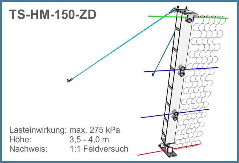 GMENU TS-HM-150-ZD