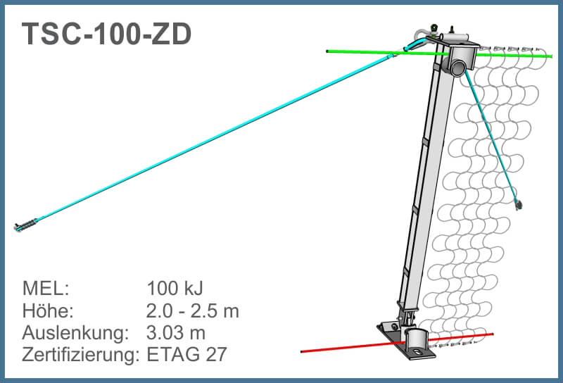 GMENU TSC-100-ZD