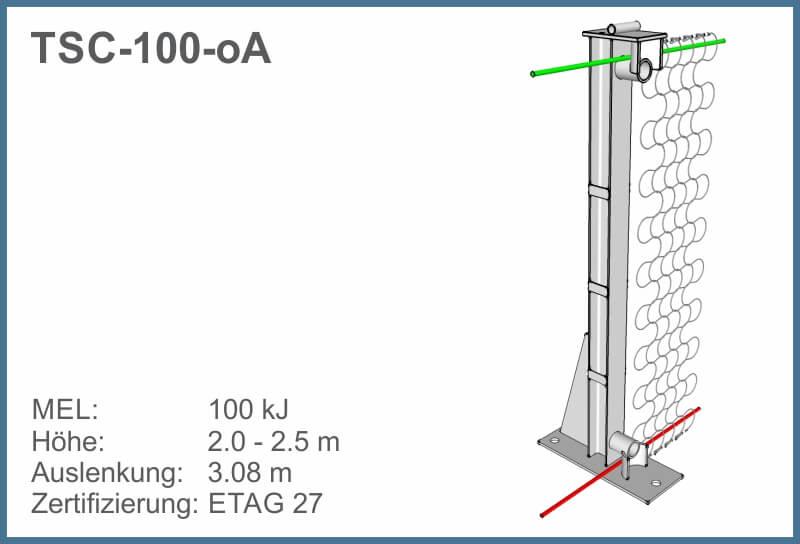 GMENU TSC-100-oA