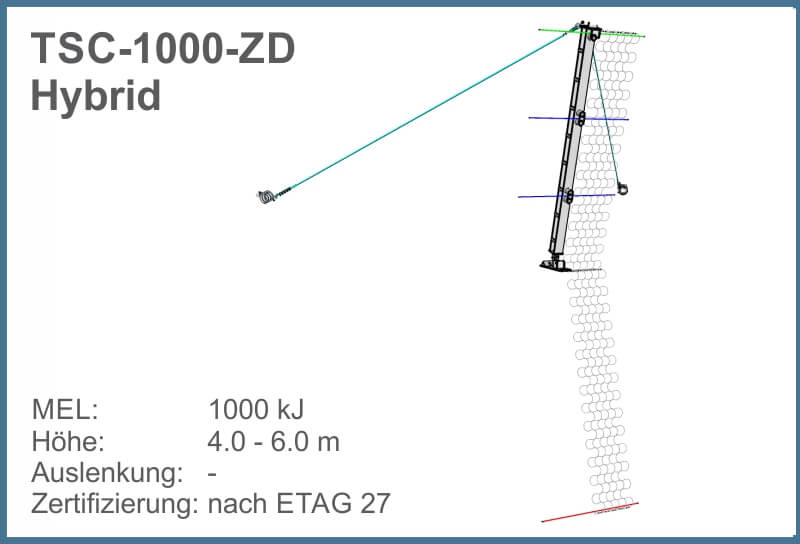 GMENU TSC-1000-ZD hybrid