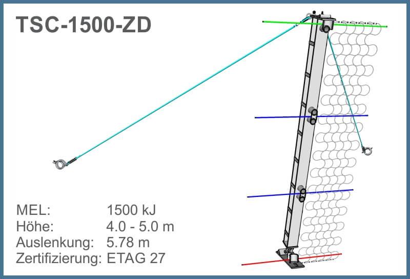 GMENU TSC-1500-ZD