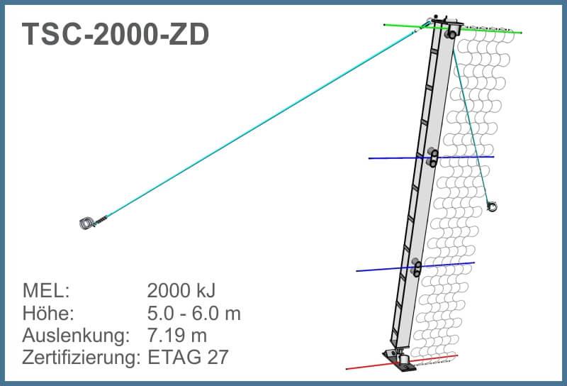 GMENU TSC-2000-ZD