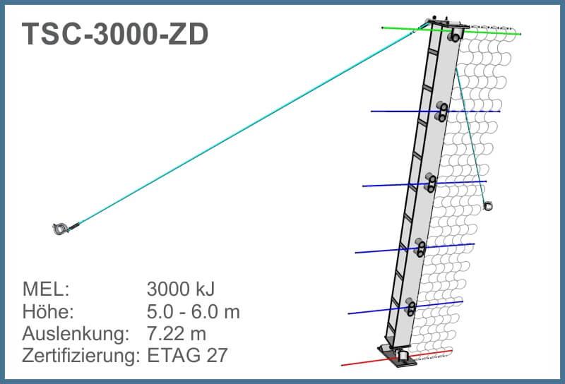 GMENU TSC-3000-ZD