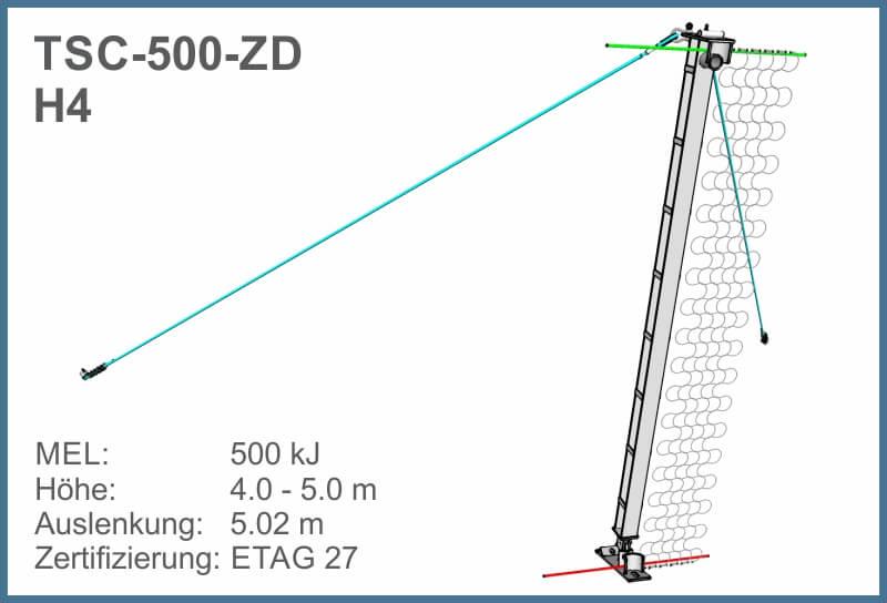 GMENU TSC-500-ZD h4