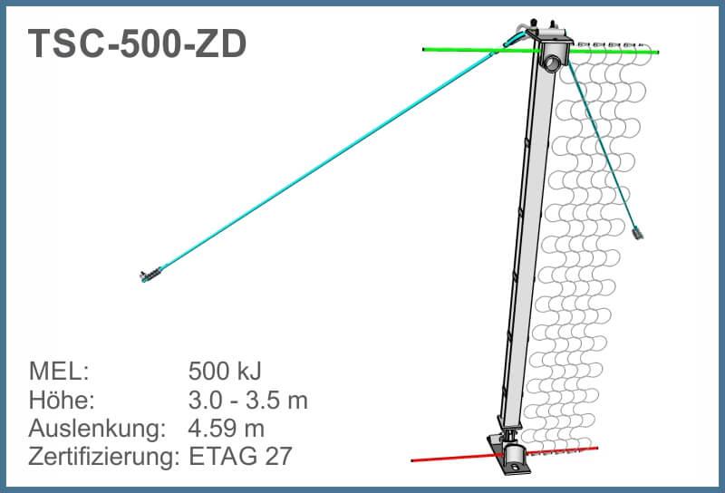 GMENU TSC-500-ZD