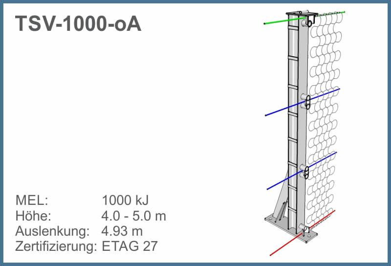 GMENU TSV-1000-oA