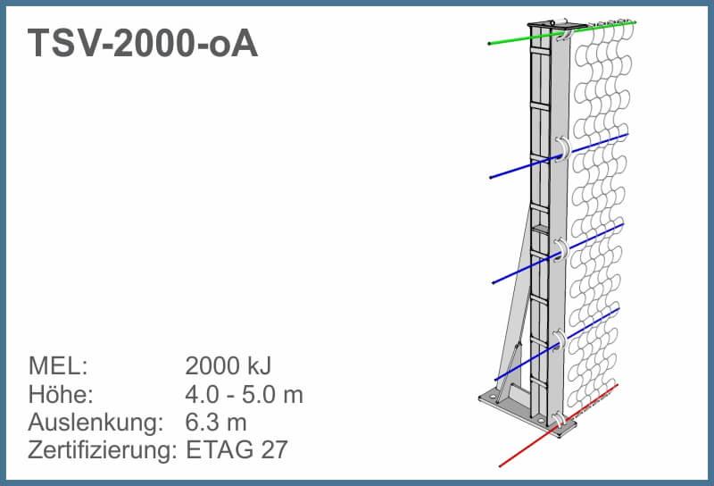 GMENU TSV-2000-oA